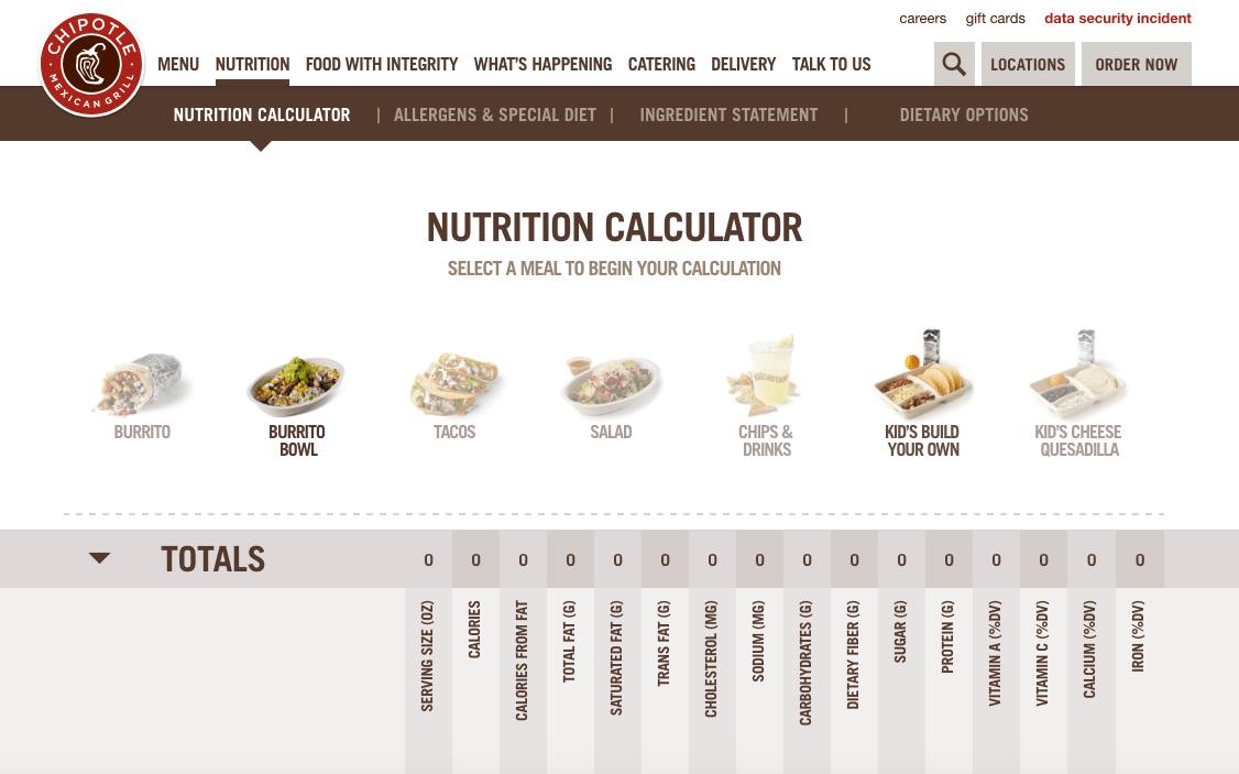 Healthy Vegan Fast Food, healthy fast food, healthy fast food choices, vegan fast food choices, mcdonalds vegan, chipotle vegan, kfc vegan, dunkin donuts vegan, panera vegan