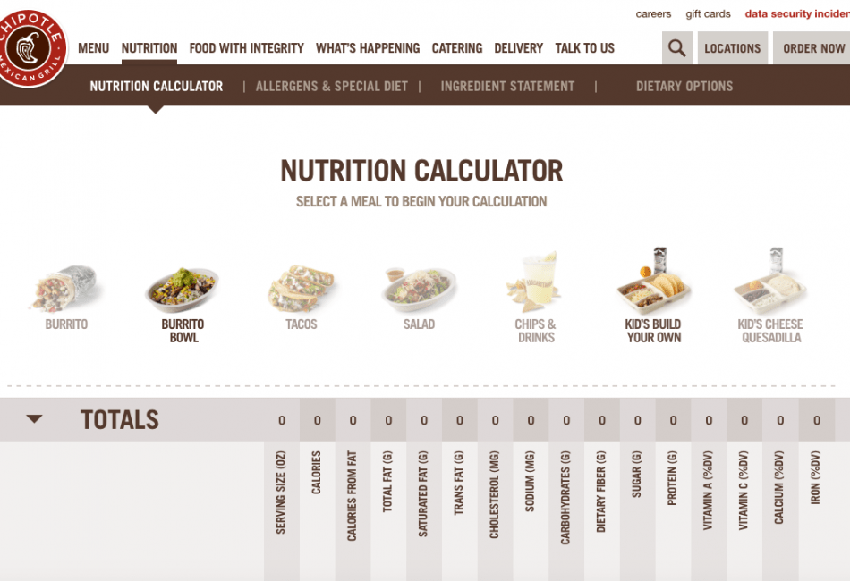 Image Result For Chipotle Nutrition Calculator Accuracy