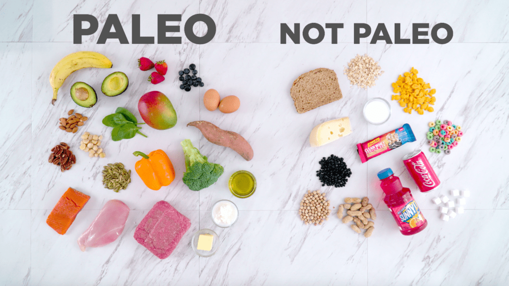 Paleo vs Keto, Are keto and paleo the same, high fat low carb diet, what does keto mean, keto diet foods, keto weight loss, ketogenic diet weight loss, how to start keto diet, what to eat on keto diet