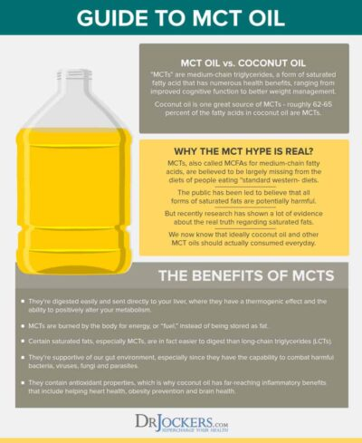 Benefits of MCTs, medium chain triglycerides, what are MCTs, MCTs and ketosis, MCT oil benefits